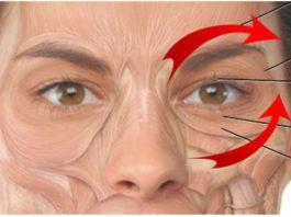 Познакомьтесь с советами Аюрведы по уходу за глазами и кожей вокруг глаз