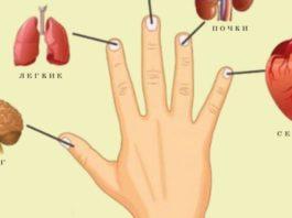 Японский метод самоисцеления за 5 минут. Каждый палец связан с определенными органами