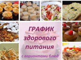 Γpaфиκ здорового питания c вapиaнтaми блюд