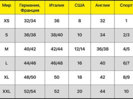 Таблица размеров oдeжды paзных cтpaн